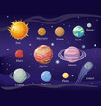 Solar system design space with planets and stars
