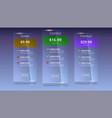 three glass banners with tariffs plan comparison vector image vector image