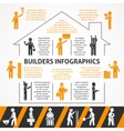 Builders Flat Color Infographic Set vector image vector image