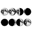 Moon phases planets in solar system astrology or