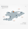 kyrgyzstan infographic map vector image vector image