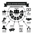 social network infographic concept simple style vector image