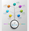 infographic business technology timeline 05 vector image