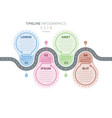 navigation map infographics 4 steps timeline vector image vector image
