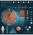 Biological Clock Health And Medical Infographic vector image
