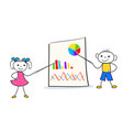 stick man girl and boy pointing on flip chart vector image vector image