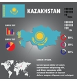 Kazakhstan Country Infographics Template vector image vector image