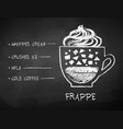 chalk drawn sketch of frappe coffee vector image vector image