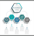 infographic for business vector image