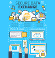 poster for secure online data exchange vector image vector image