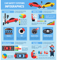 Car Safety Systems Infographics vector image vector image