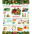 christmas gifts and xmas tree infographics vector image vector image