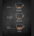 chalk drawn sketches collection coffee recipes vector image vector image