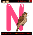 letter n for nightingale cartoon vector image