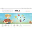cartoon farming website template vector image vector image