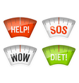 Bathroom scales with messages vector image