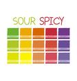 Sour Spicy Color Tone vector image vector image