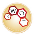 swot analysis strategy management concepts on roun vector image