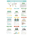 Environment ecology elements energy infographic vector image