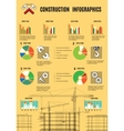 Construction Iinfographics vector image