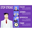 stroke warning signs and symptoms vector image
