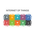 internet things cartoon template with flat vector image