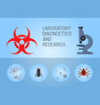 microscope and biohazard objects stock vector image