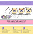 permanent makeup cosmetology infographics salon vector image