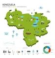 Energy industry and ecology of Venezuela vector image