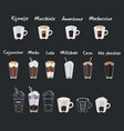 set coffee menu with a cups coffee drinks vector image