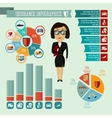 Insurance company agent infographics design vector image