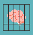 brain in cage vector image