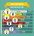 lamps infographic concept flat style vector image vector image