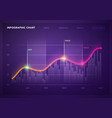 finance statistics and data analytics platform vector image vector image