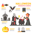 Halloween festival flat design infographic vector image