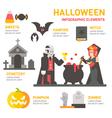 halloween flat design infographic vector image