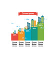 urban growth infographic vector image vector image