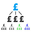 pound financial structure flat icon vector image vector image