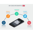 qr code infographic template 5 option website vector image