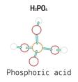 H3PO4 Phosphoric acid molecule vector image vector image