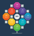 business presentation concept with 8 options vector image