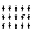 People Stick Figure Characteristic Mind Icons set vector image