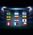 south america soccer cup groups vector image vector image