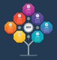 business concept with 7 options web template of vector image vector image