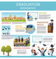 concept education infographic vector image vector image
