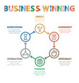 business winning strategy scheme colorful poster vector image vector image