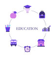education design concept vector image vector image