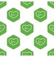 Cardiogram sign pattern vector image vector image