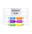 infographics concept business plan vector image