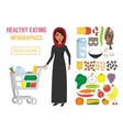 Arab Woman in supermarket with cart full of food vector image
